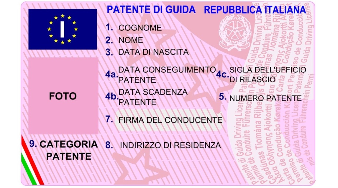 Sample Italy driver license - la patente